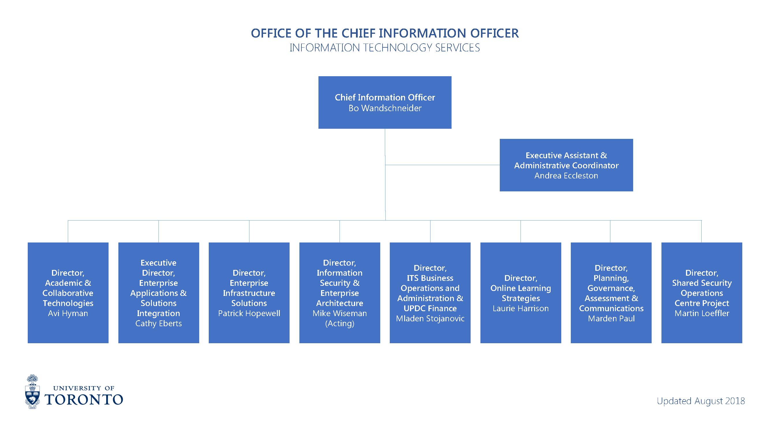 Org Chart - January 2018