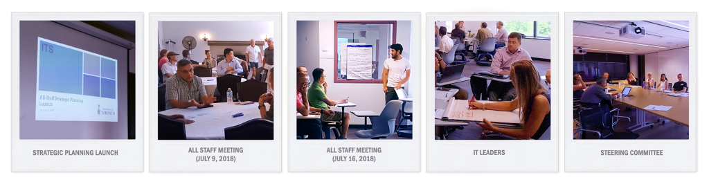 photos from ITS strategic planning sessions with all ITS staff, IT leaders, and steering committee